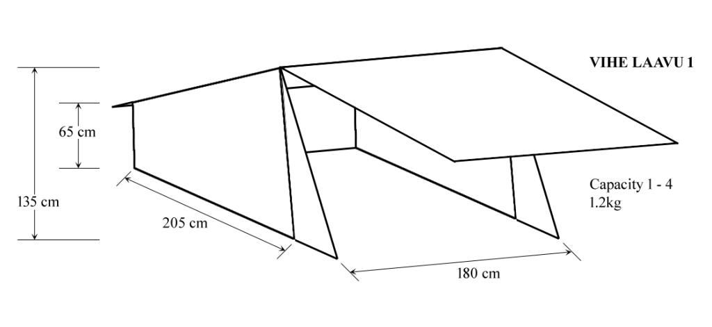vihe-vaellus-laavu1-diagram