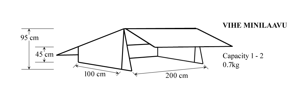 vihe-vaellus-minilaavu-diagram